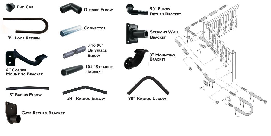 ADA Aluminum Handrail - Key-Link Fencing & Railing